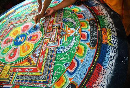 Mandala Nedir Hthayat