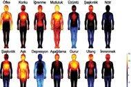 Duygularımız bizi hasta mı ediyor?